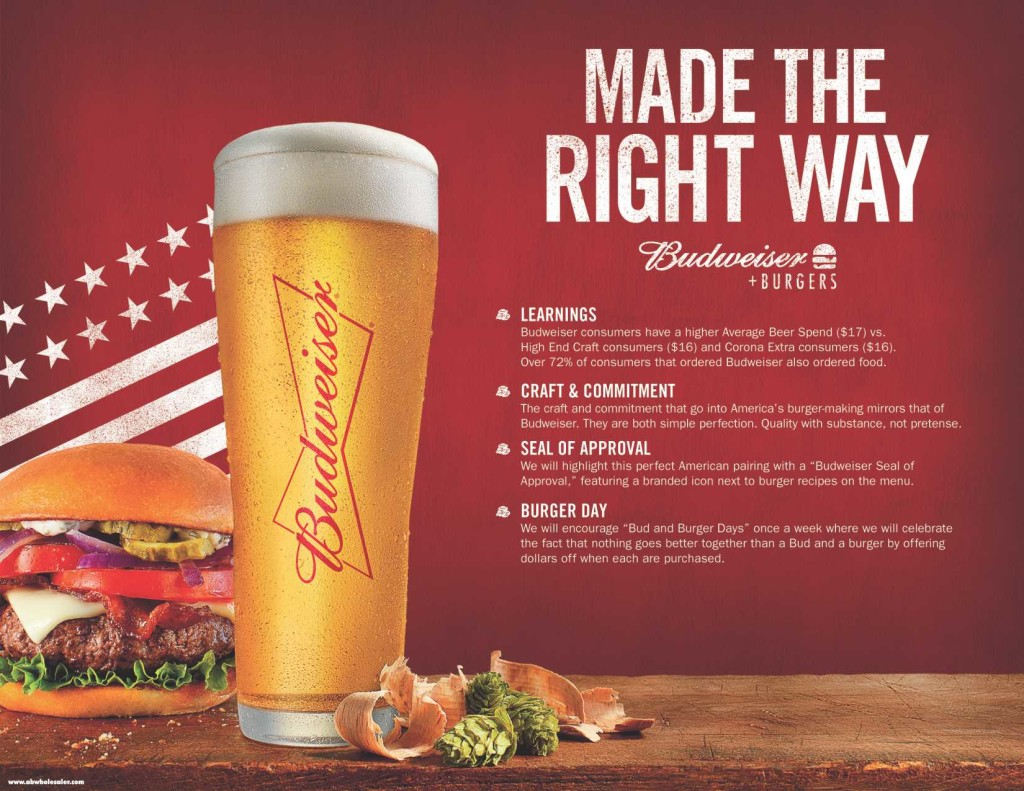 Budweiser learnings
